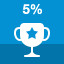 Top 5% of a leaderboard in Geekbench 3