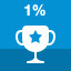 Top 1% of a leaderboard in Geekbench 3